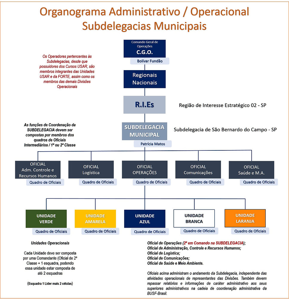 Organo-6.jpg
