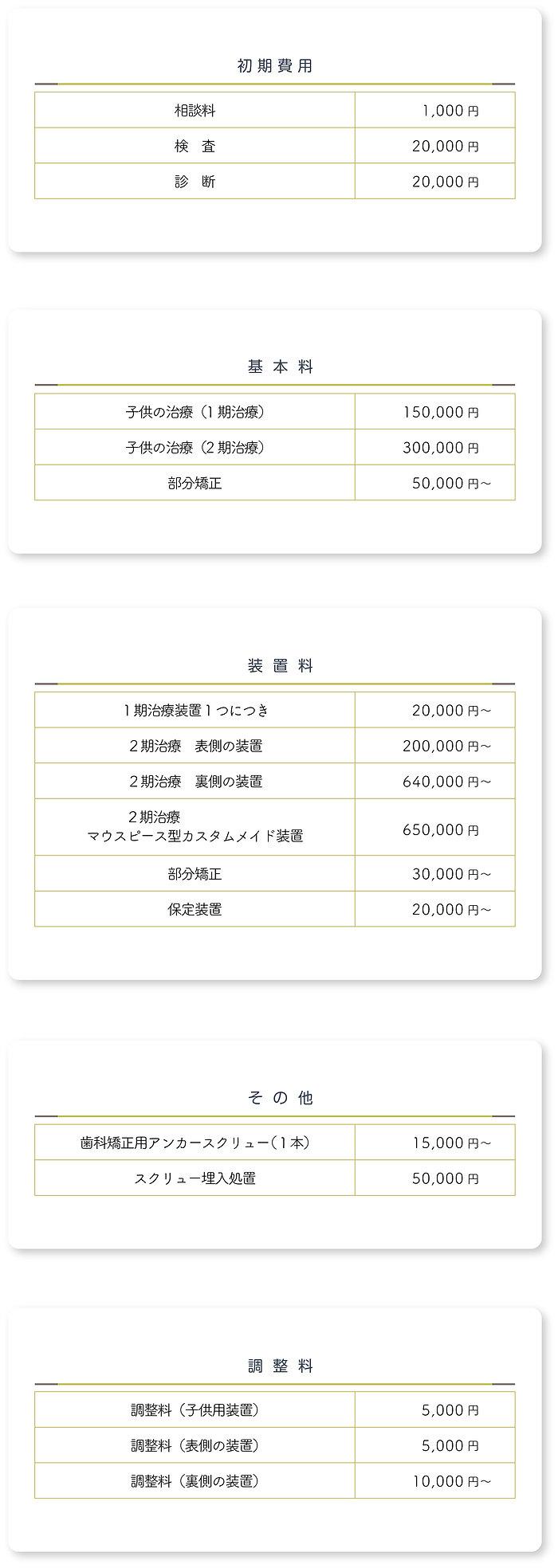 治療費について20210210.jpg