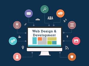 Responsive mobile web development