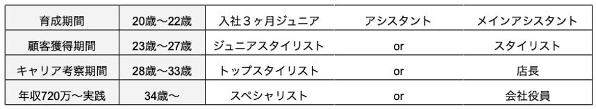 スクリーンショット 2020-10-29 17.09.15.png