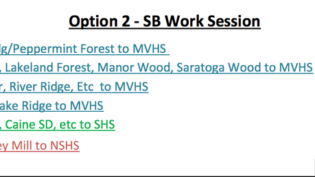 Did you think the School Board came up with 7 Options?  Think again....