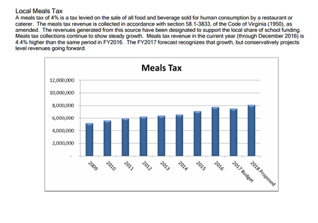 Aquia Towne Center Tax Increment Funding (TIF): More details on why it's even worse than you thi