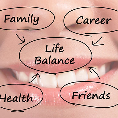 life-balance-diagram-showing-family-care
