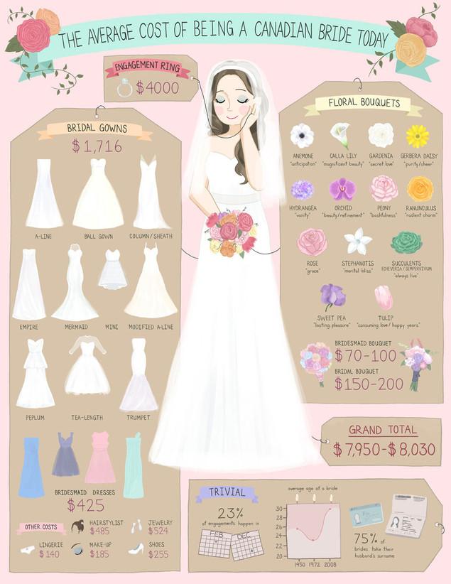 Cost_of_Bride_LR.jpg