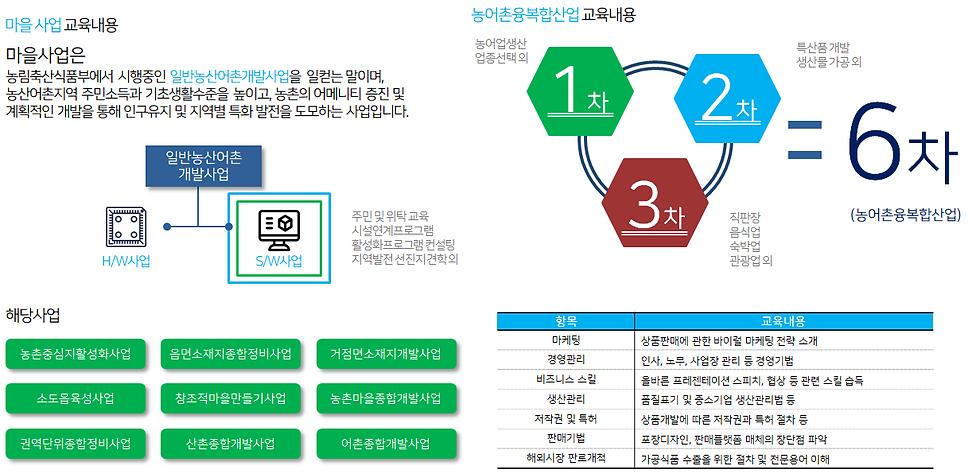 지역개발 교육컨설팅 5.PNG