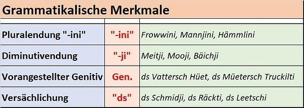 Abb 6 Grammatikalische Merkmale.jpg