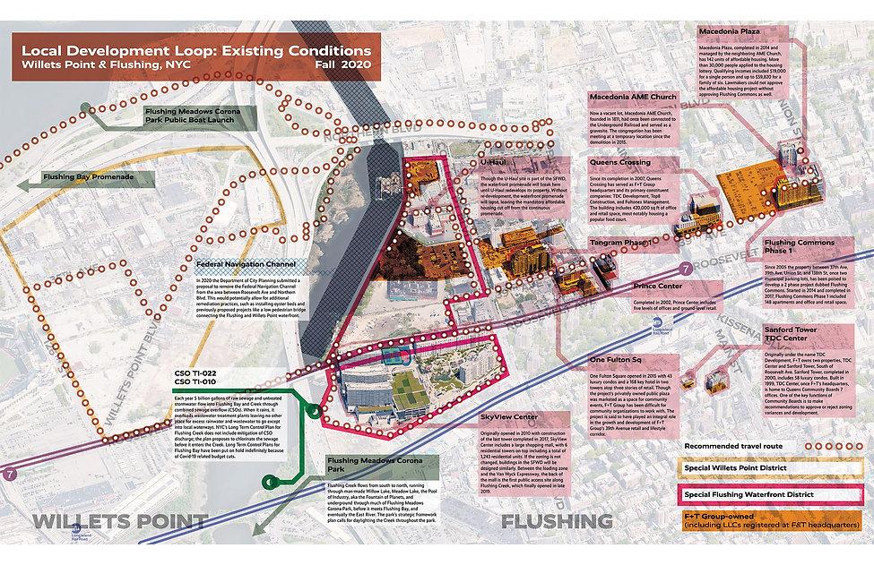 Local Development Loop - 11x17 Print Rea