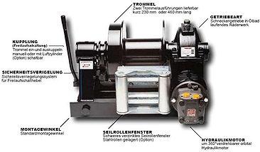 Hydraulische Zugseilwinde bis 15 toType WHL  (Schneckengetriebe)