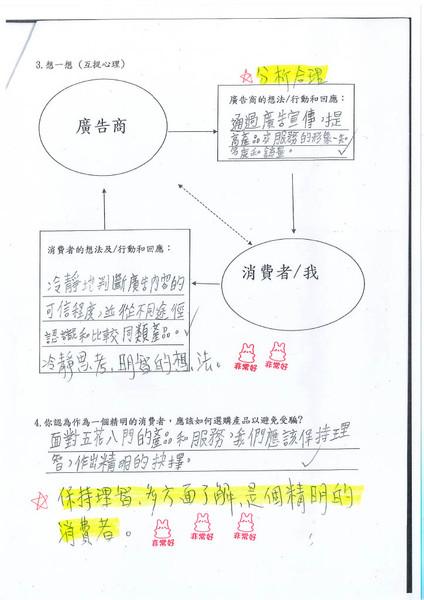 6E 温梓朗 六年級常識時事課業佳作03.jpg