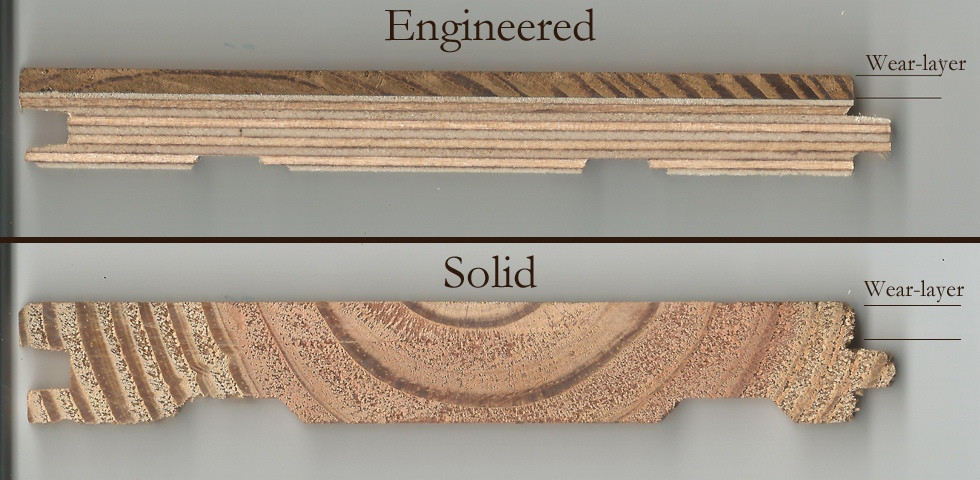 solid wood vs engineered wood flooring
