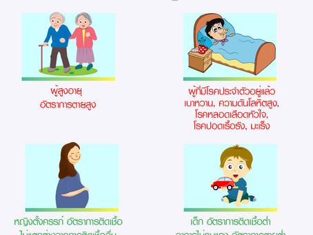วิธีป้องกันไวรัสโควิด (Covid-19) ที่คนไทยต้องรู้
