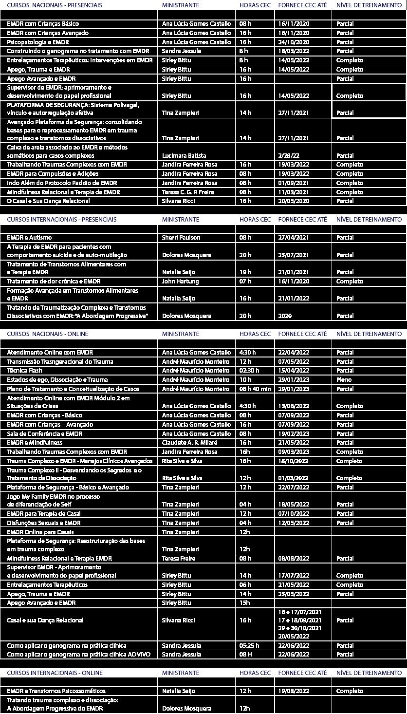Tabela Cursos_OUT_2020 copy.png