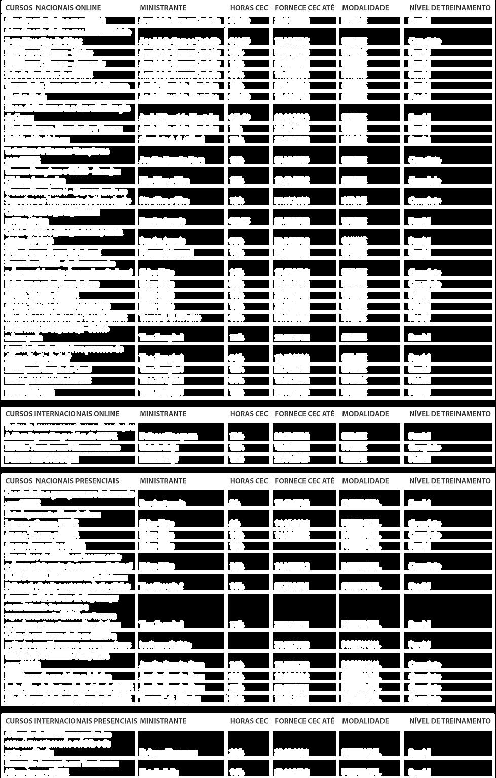 Tabela Cursos_2021-22.png