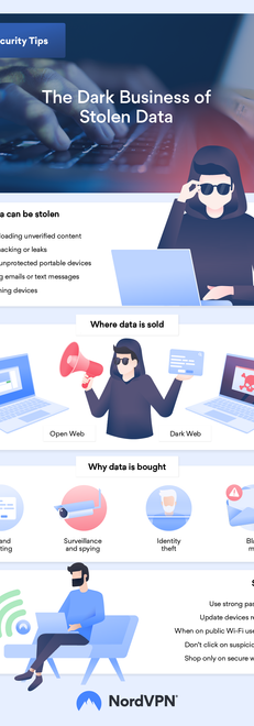 Your data can be stolen