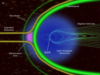 Earth magnetic field in space.png