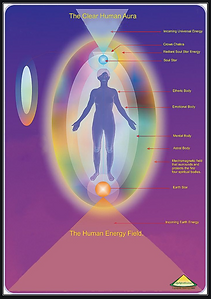 Human electromagnetic field - aura.png