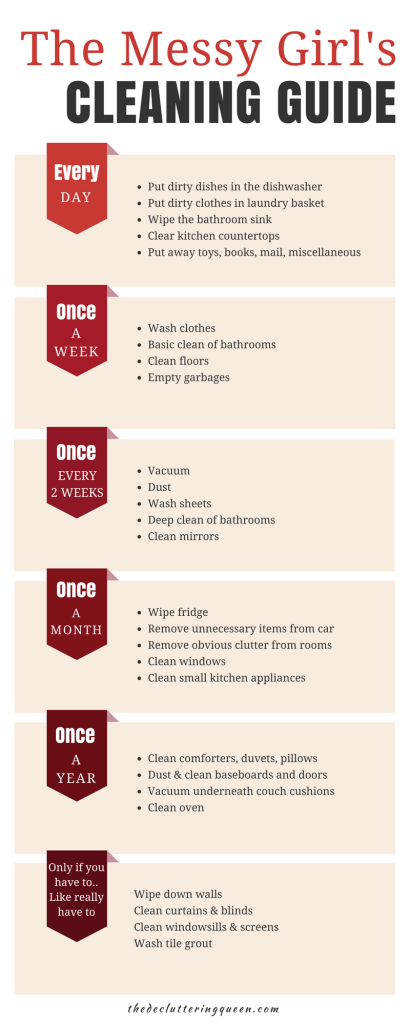 The Messy's Girls Cleaning Guide