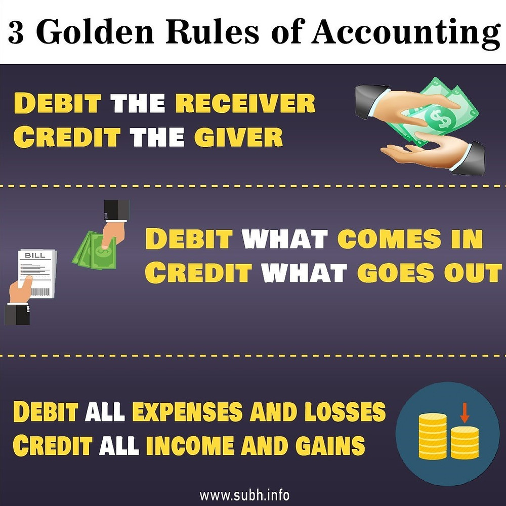 3 Golden Rule of Accounting with detail explanation