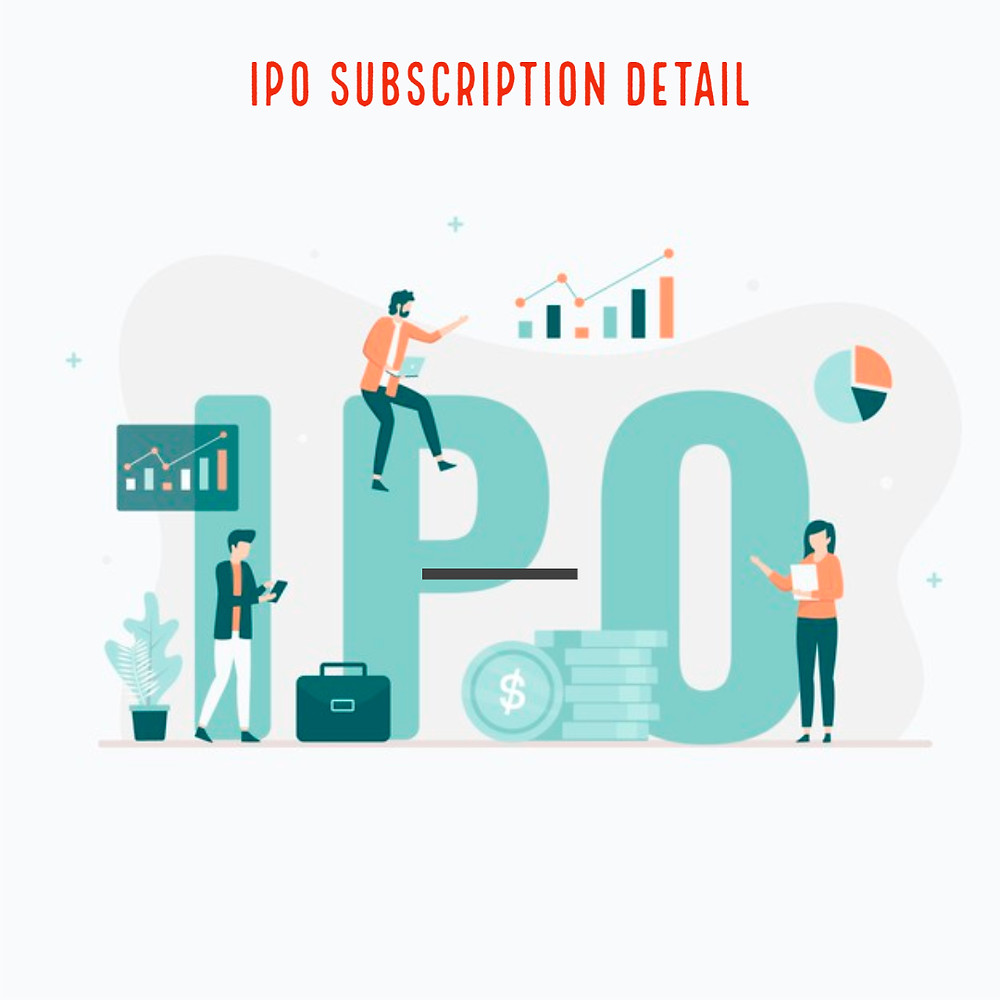 IPO subscription detail: Nazara Tech, Suryoday Bank, Kalyan Jewellers