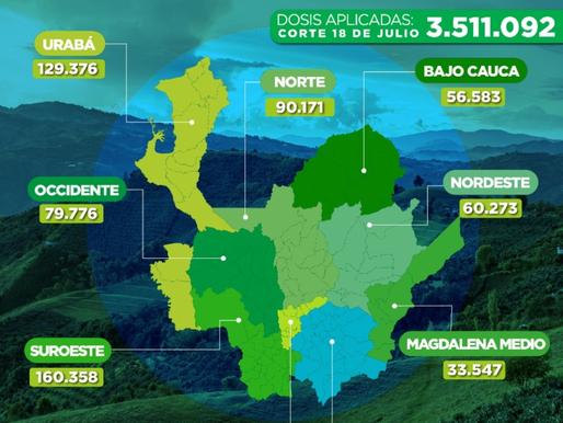 Con19.504 dosis aplicadas, Antioquia llega a 3.511.092 vacunados contra COVID19.