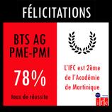 78% de taux de réussite au BTS AG PME-PMI