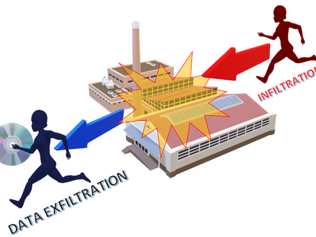 Manufacturing Industrial Defenses
