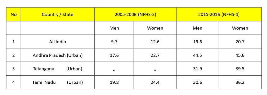 Weight Loss Statistics_.jpg