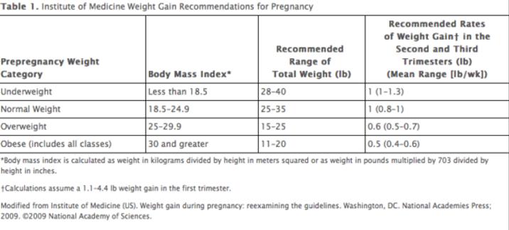 #deepikachalasani pregnancy chart.tif