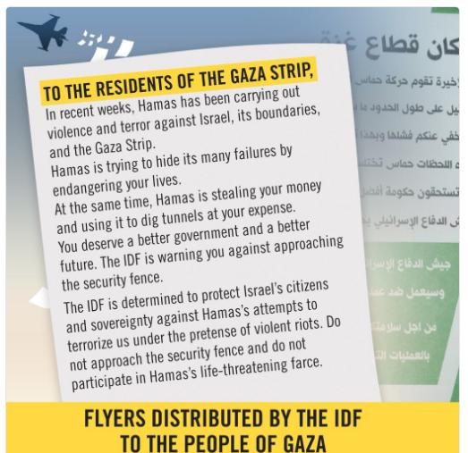 Seit Tagen wurde dazu aufgerufen den Grenzzaun zu stürmen und die Situation eskalieren zu lassen. Am Morgen noch hatte die Israelische Armee auf Flugblättern vergeblich vor den Konsequenzen gewarnt, den Grenzzaun zu überwinden um nach Israel zu gelangen.