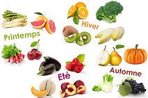 fruits-legumes-saison.jpg
