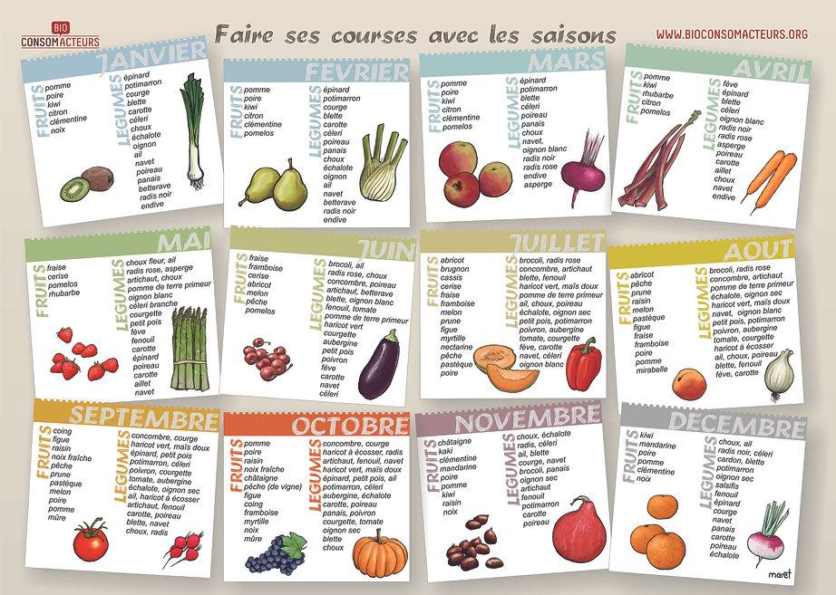 Calendrier_fruits_et_légumes_de_saison.j