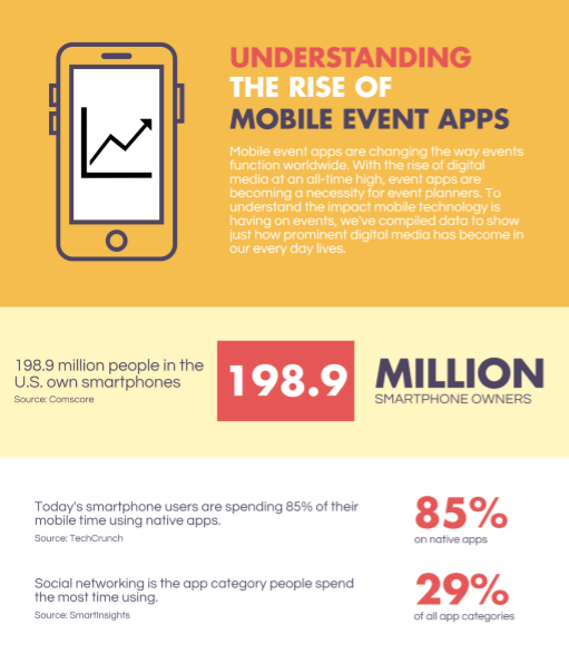 millenials and event apps