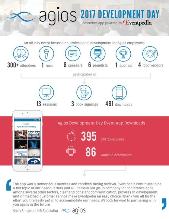 Customer Success Story- Agios Pharmaceuticals, Inc.