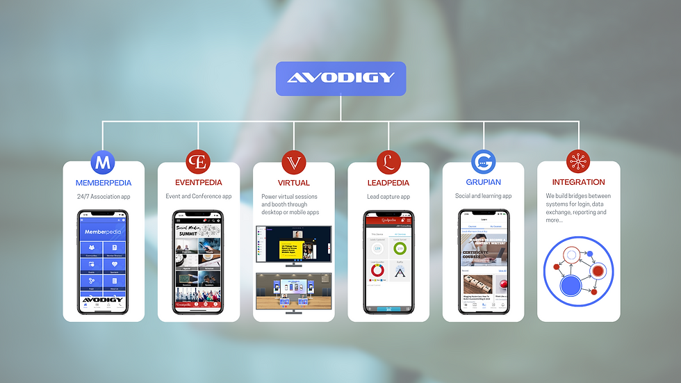 Avodigy_products_BubbleMap (6).png