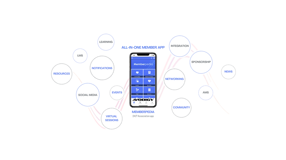Avodigy_products_BubbleMap (7).png