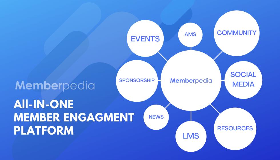 Memberpedia_BubbleMap11Dec20.png