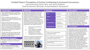 Dunning, I., Terry, T., and Bottoms, J. Football Players' Perceptions of Factors Contributing to Increased Concussions.