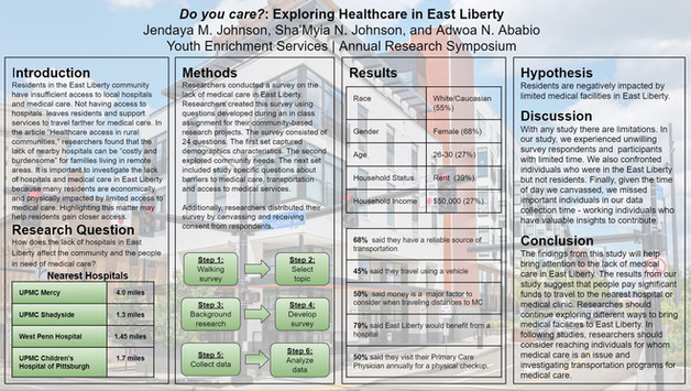 Ababio, A., Johnson, J., and Johnson, S. Do you care? Exploring Health Care in East Liberty.