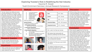 Sowell, K. Exploring Youtube's Role in Redefining the Hair Industry.