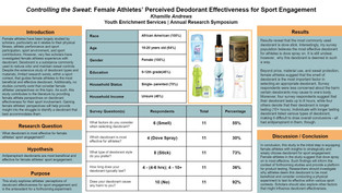 Andrews, K. Controlling the Sweat: Female Athletes' Perceived Deodorant Effectiveness for Sport Engagement.