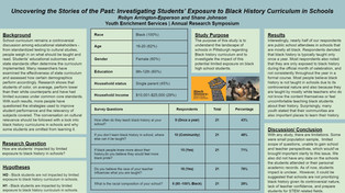 Arrington-Epperson, R., and Johnson, S. Uncovering the Stories of the Past: Investigating Students' Exposure to Black History Curriculum in Schools.