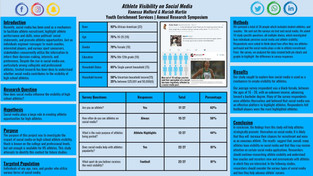Wolford, V., and Martin, M. Athlete Visibility on Social Media.