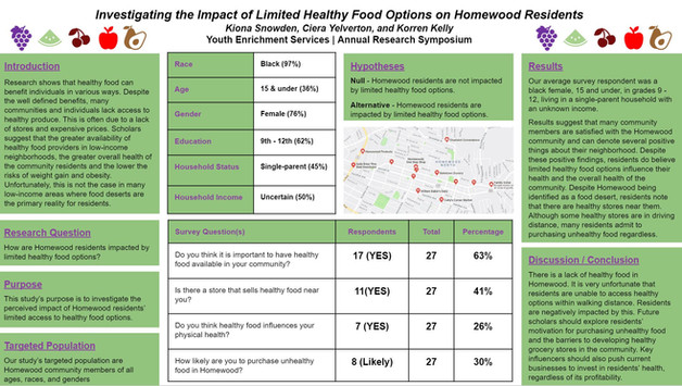 Snowden, K., Yelverton, C., and Kelly, K. Investigating the Impact of Limited Healthy Food Options on Homewood Residents.