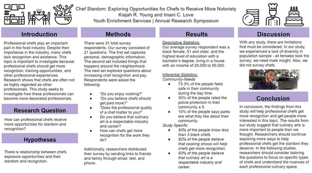 Young, K., and Love, I. Chef Stardom: Exploring Opportunities for Chefs to Receive More Notoriety.
