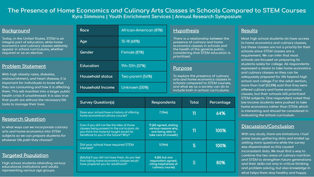 Simmons, K. The Presence of Home Economics and Culinary Arts Classes in Schools Compared to STEM Courses.