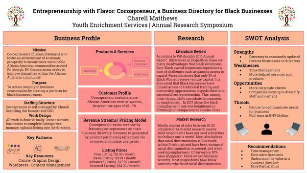 Matthews, C. Entrepreneurship with Flavor: Cocoapreneur, a Business Directory for Black Businesses.