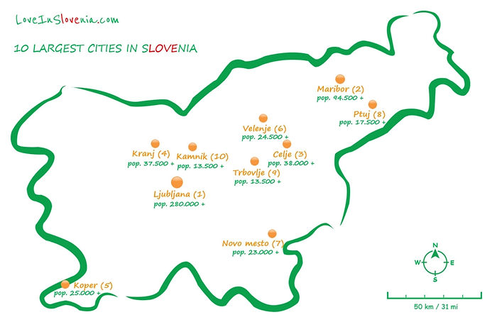 10 largest cities in SLOVENIA.jpg