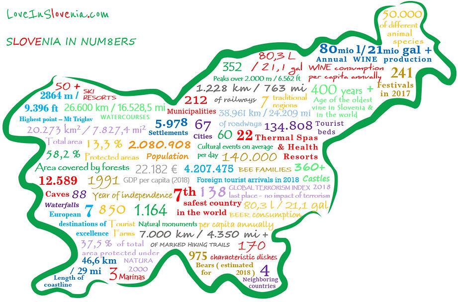 Slovenia in numbers XL.jpg