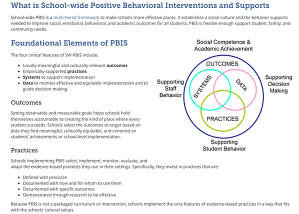 Schoolwide PBIS.png
