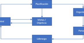 Modelo de Dashboard para Supervisores